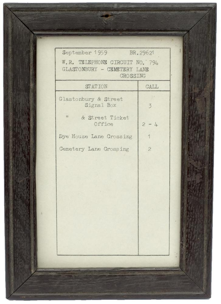 BR(W) Somerset And Dorset Section, Telephone