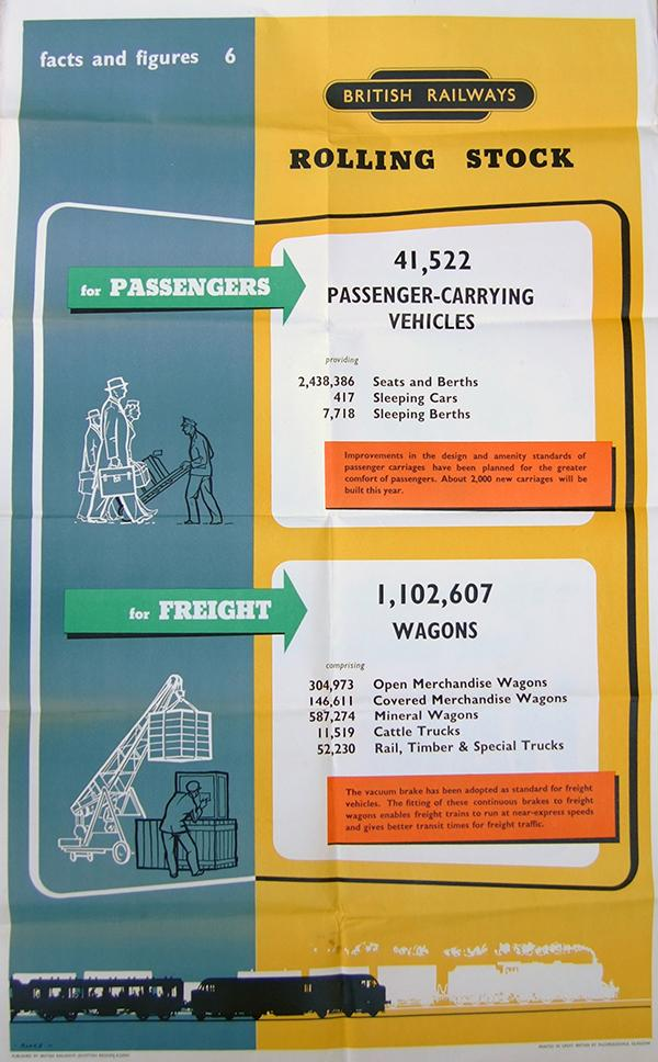 Poster, 'Rolling Stock -Passengers - Freight -