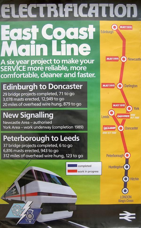 Poster ' Electrification - East Coast Main Line,