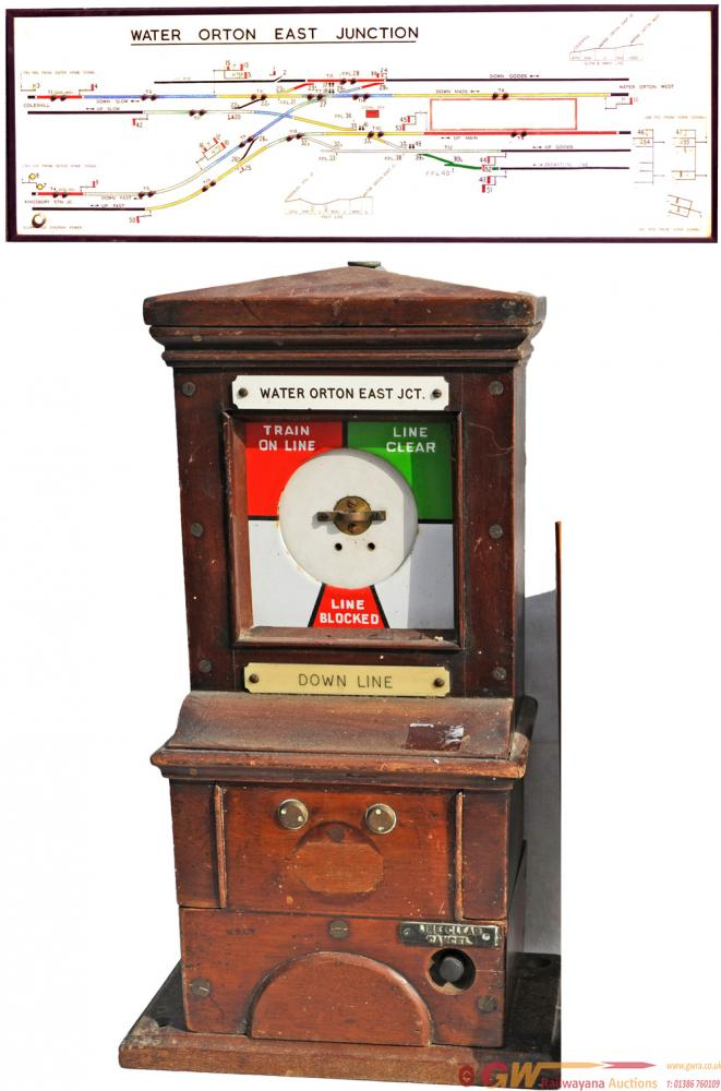 Midland Railway Block Instrument Dated 1880 And