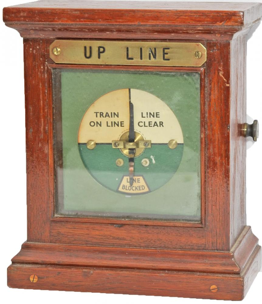 NER Mahogany Cased Crossing Box Indicator Brass