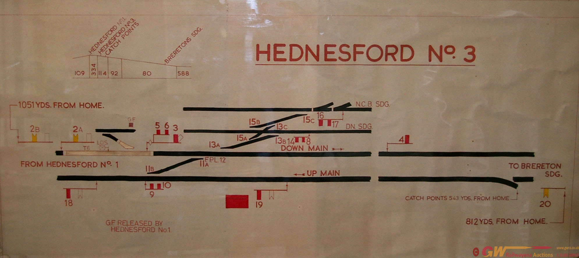 Signal Box Diagram HEDNESFORD No 3 Situated