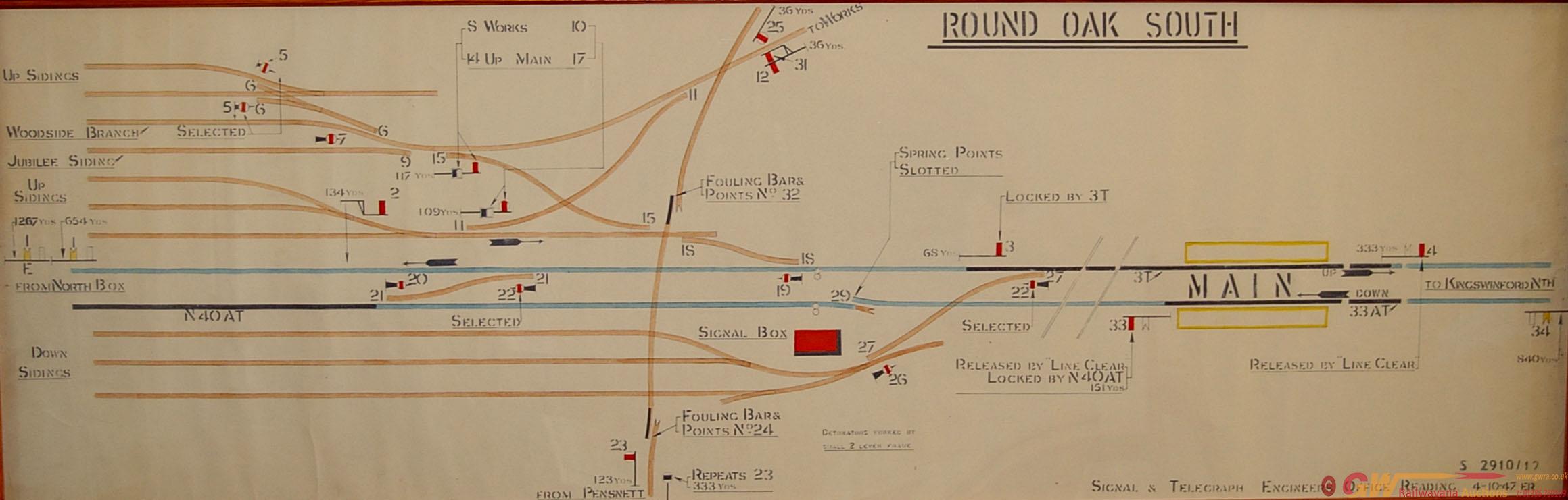 Signal Box Diagram ROUND OAK SOUTH. A Truly