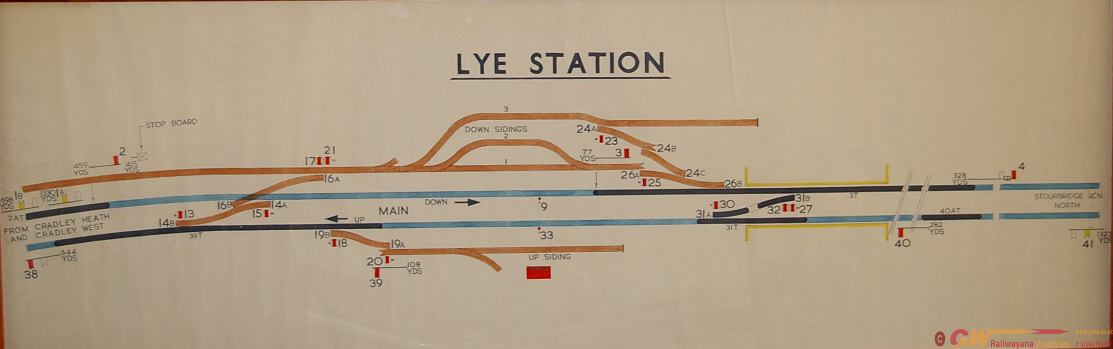 Signal Box Diagram LYE STATION. Situated Between