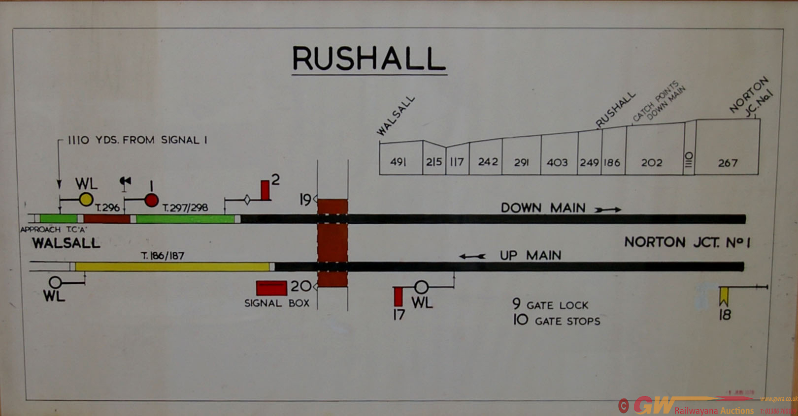 Signal Box Diagram RUSHALL  Dated 1st June 1978.