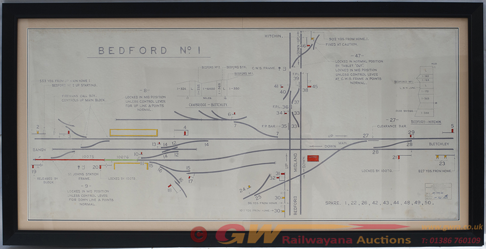 Framed And Glazed Signalbox Diagram. BEDFORD No 1