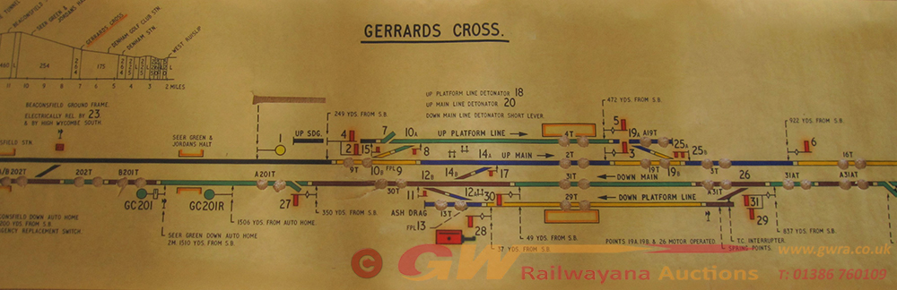 Original Paper Signal Box Diagram GERRARDS CROSS.