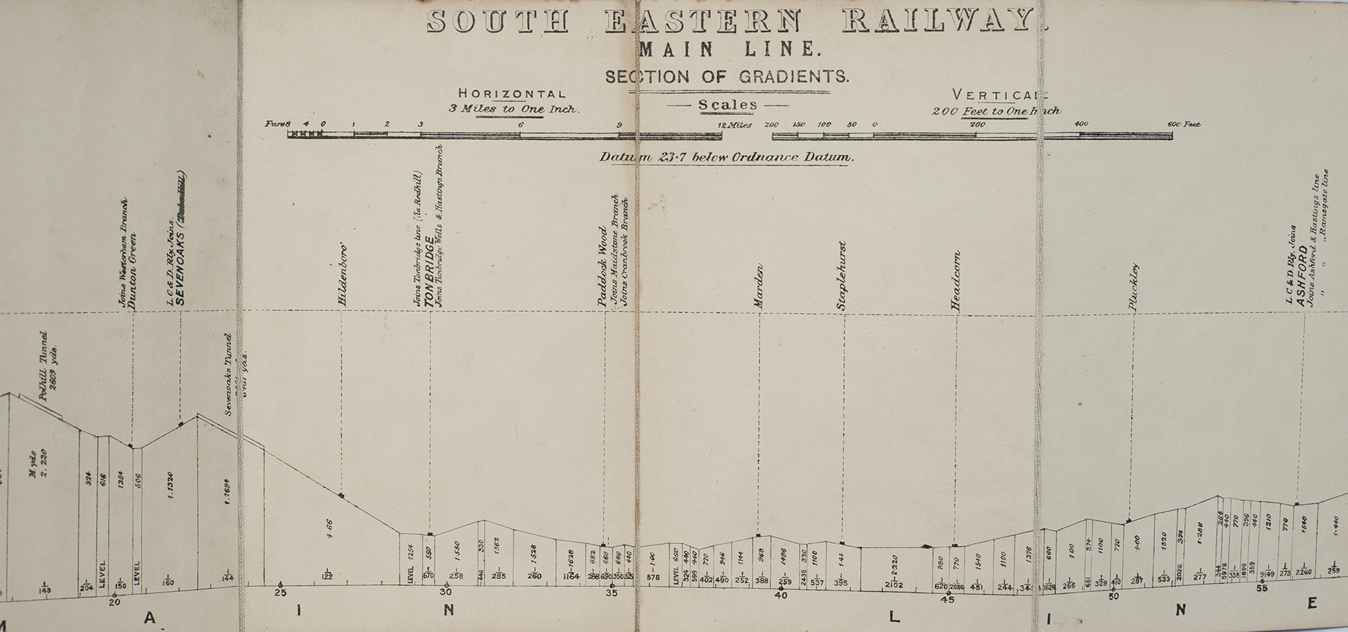 South Eastern & Chatham Railway Linen Diagram Of
